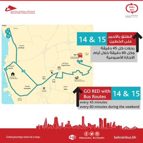 GO Red to AMERICAN MISSION HOSPITAL ! | Bahrain Public